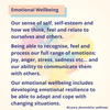 What is Holistic Wellness?  The word 'Holistic' derives from 'Holism', with Greek roots 'Holos', meaning whole, complete, entire. The pictures above capture 5 aspects that contribute to our whole way of being: ✨Physical  ✨Mental  ✨Emotional  ✨Spiritual ✨Social