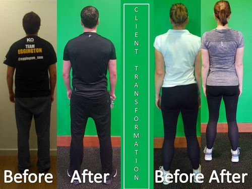 Acesscing your posture- Group tuition